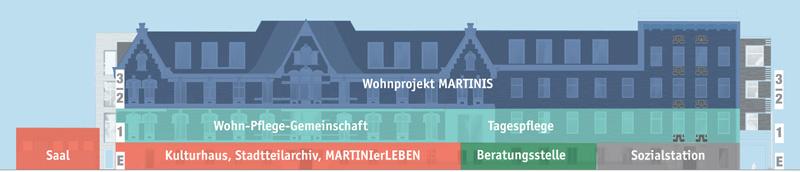 Schichtenmodell-w